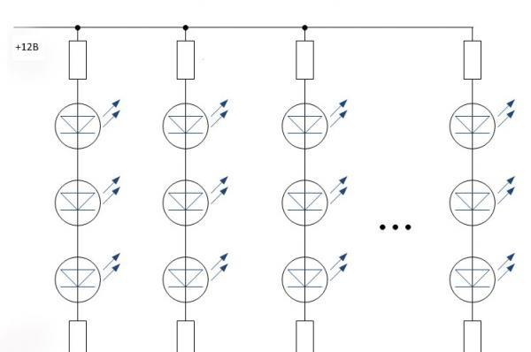 LED λωρίδα διάγραμμα