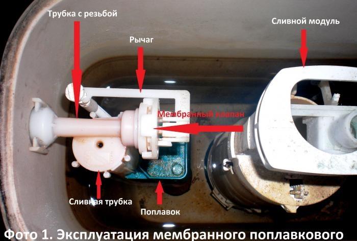 Reparer toiletskyltanken