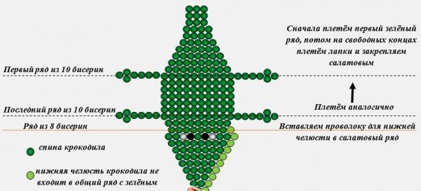 model de țesut crocodil de mărgele