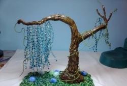 Приказно дърво