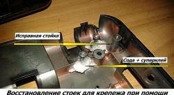 Måder at reparere en ødelagt bærbar sag