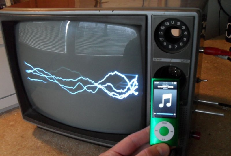 Oscilloscope from an old TV
