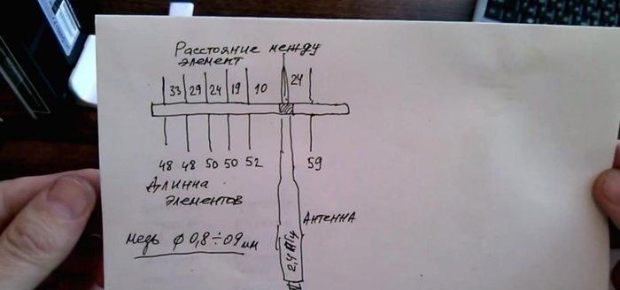 Zeichnung der Antennendüse