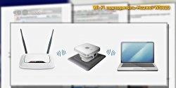 Zwiększ prędkość Wi-Fi - pięć sposobów