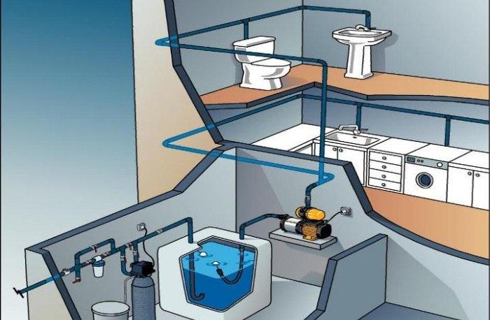 Jak zwiększyć ciśnienie wody w prywatnym domu