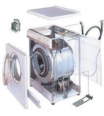 Desmonte a máquina de lavar