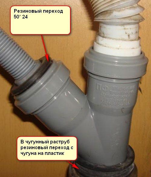 Spajanje perilice na cijevi od lijevanog željeza