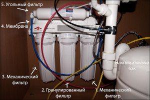 Тръбен воден филтър