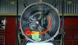 העיקרון של מכונת הכביסה - אוטומטי