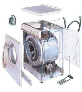 Устройство за перални машини