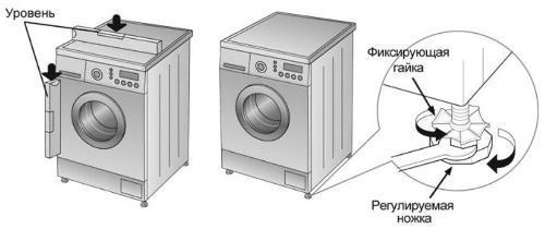 Подравнете пералнята