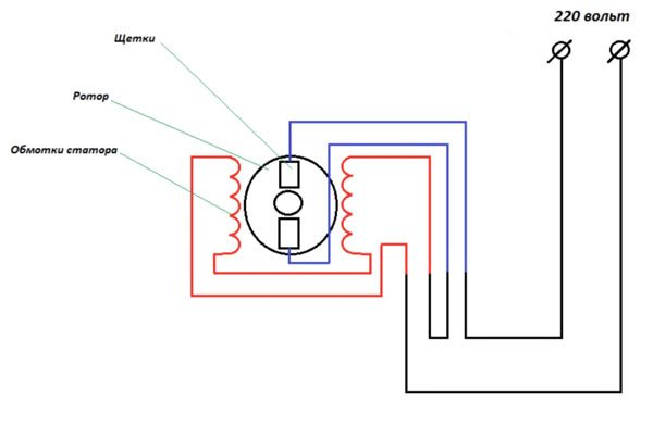 תרשים חיווט של המנוע החשמלי של מכונת הכביסה