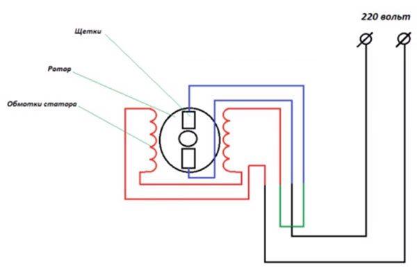 תרשים חיבור של מנוע מכונת הכביסה
