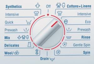 שלטים על מכונת הכביסה