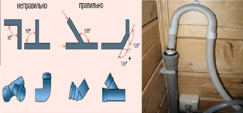 връзка за източване на маркуч