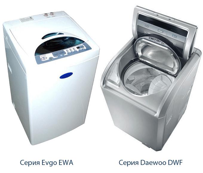 Какво е перална машина с активатор?