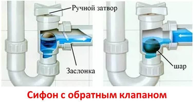 свързване на машината към канализацията чрез сифон с възвратен клапан