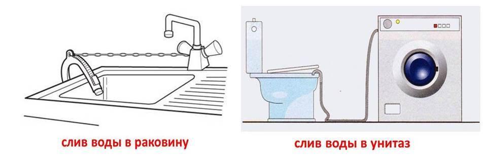 източване от машината в мивката
