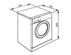 размери на пералнята