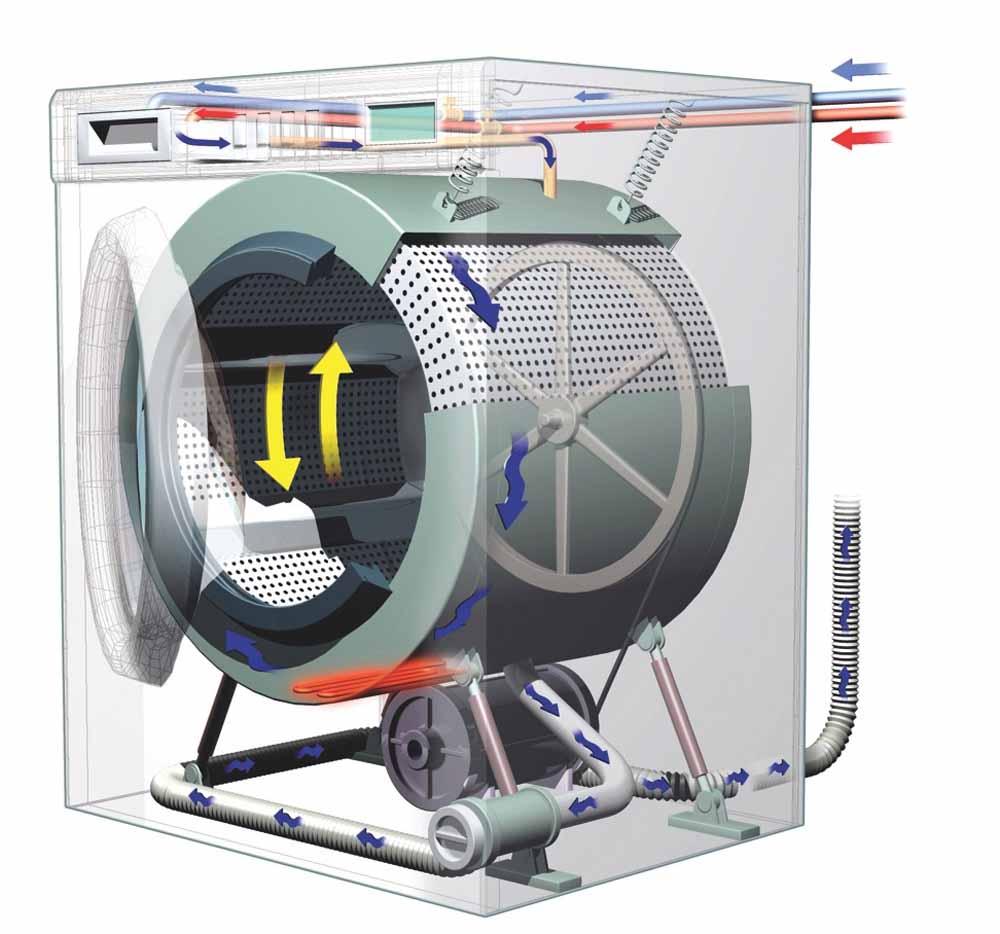 תוף מכונת הכביסה תלוי וממטלטל