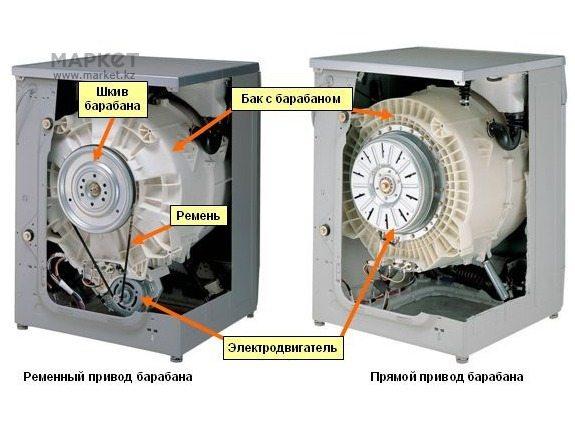 Мотор на пералня LG