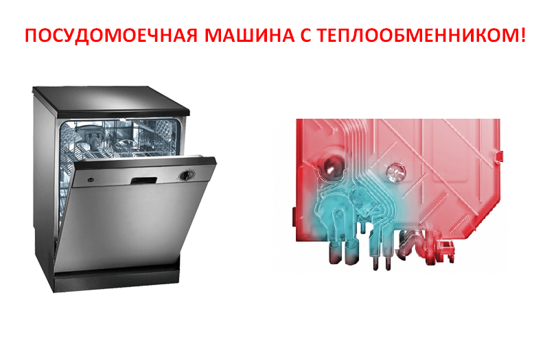 Какво представлява топлообменникът за съдомиялна машина?