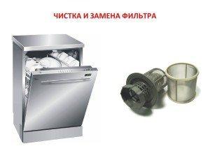 Menggantikan dan membersihkan penuras mesin basuh pinggan mangkuk