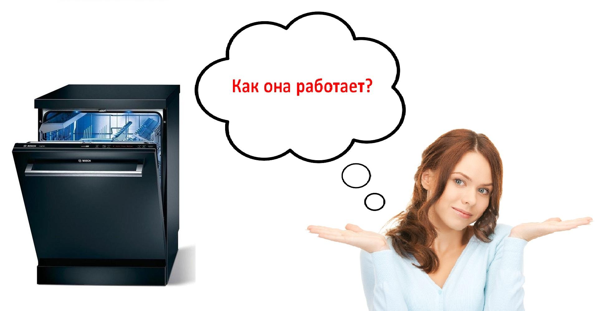 Как работи миялната машина (основни принципи)