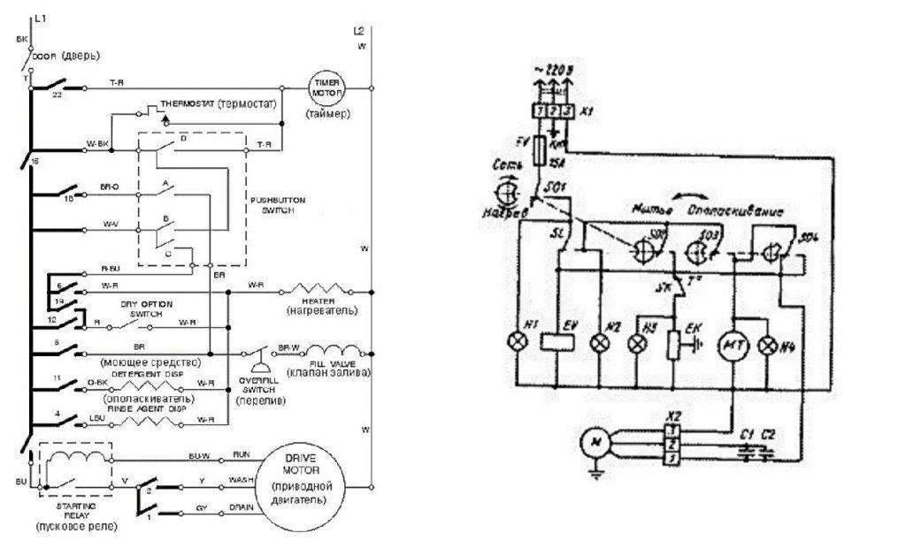 схема на съдомиялна машина