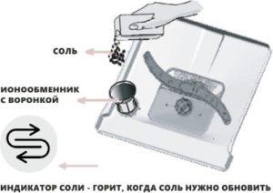 Bulaşık makinesi tuzu