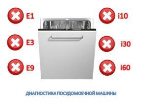 Diagnostik untuk mesin basuh pinggan mangkuk