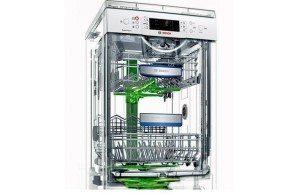 Hogyan van elrendezve egy mosogatógép?