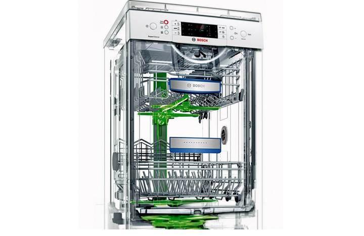 Как е подредена миялната машина?