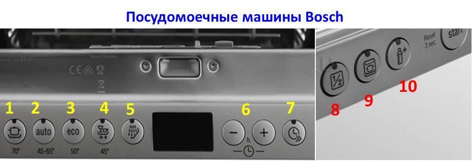Контролен панел на съдомиялна машина на Bosch