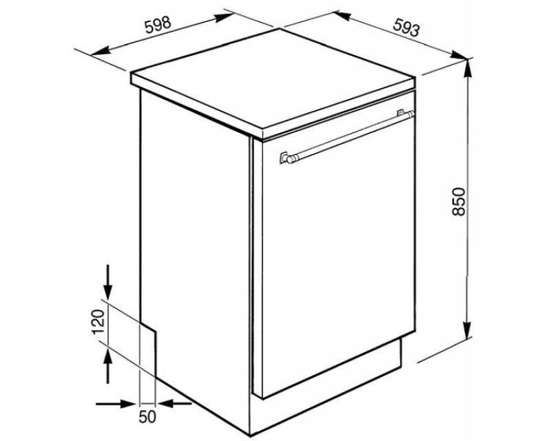 Размери на съдомиялни машини