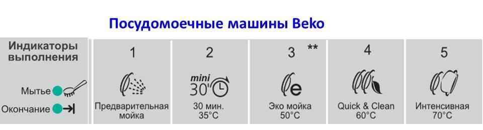 контролен панел за съдомиялна машина Beko