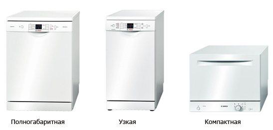 Колко широки са миялните машини?