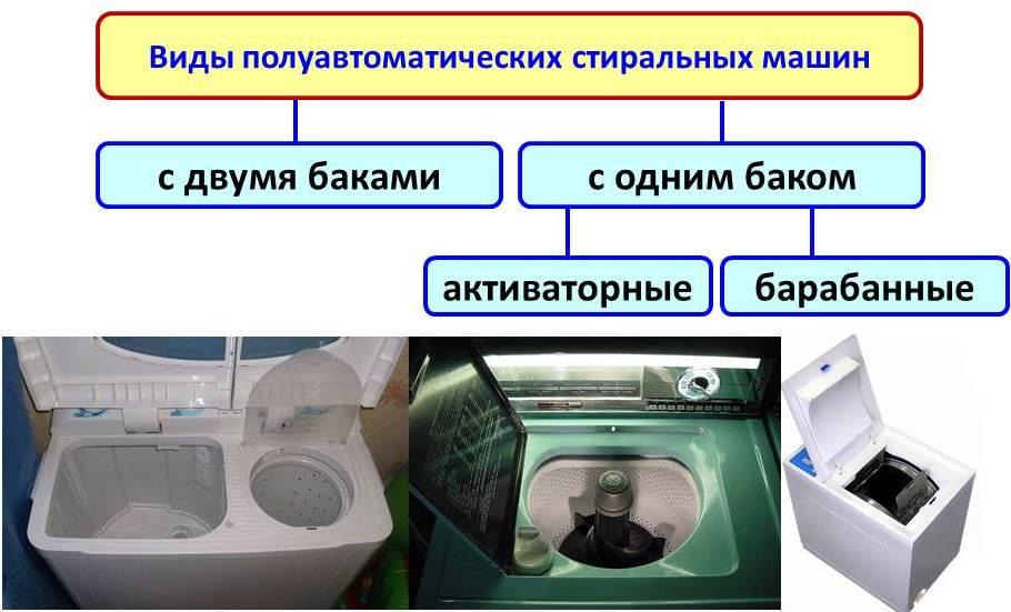 видове полуавтоматични перални машини