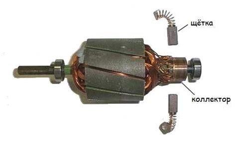 колектор и четки на двигателя на пералнята