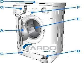 Устройство за перална машина Ardo