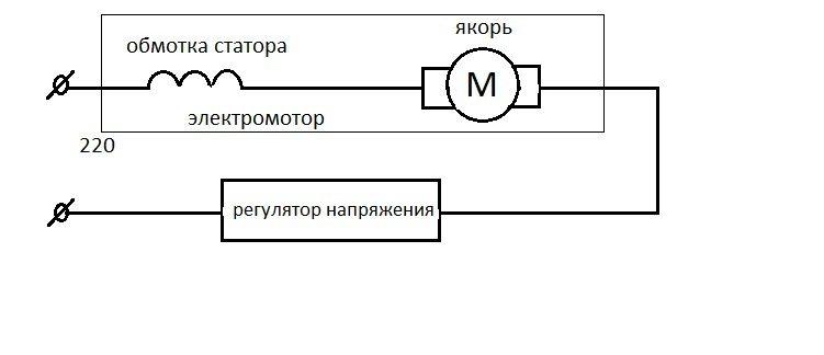 верига и регулатор