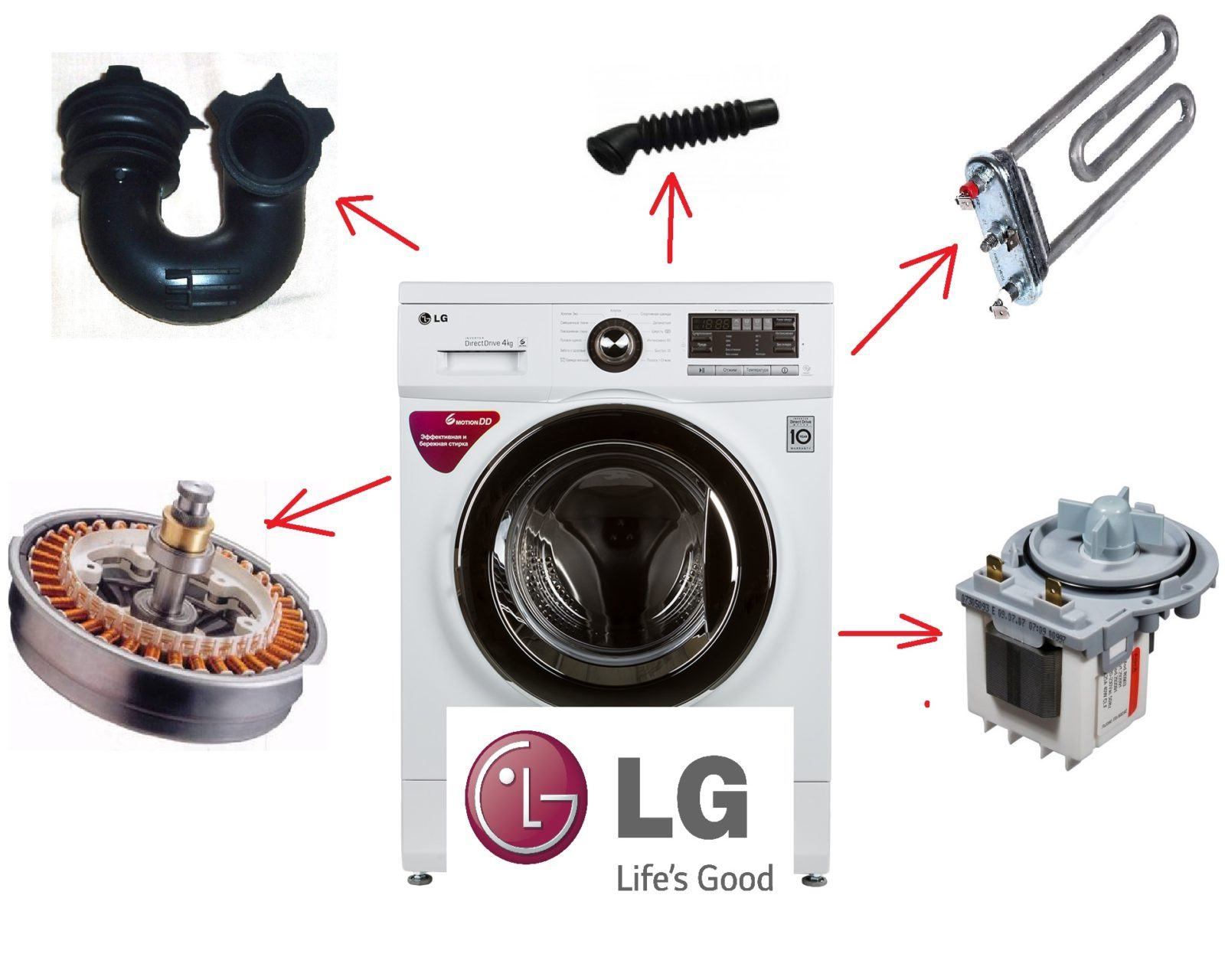 Pembongkaran DIY mesin basuh LG