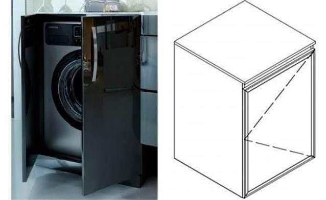 шкаф за пералня