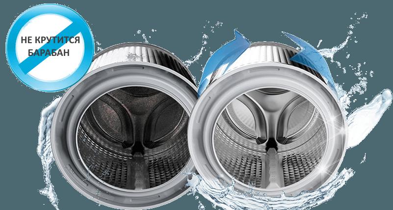 Не върти барабана в пералнята на Bosch