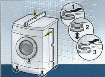 настройка на пералнята по ниво