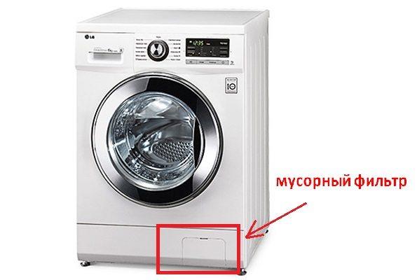 לסנן במכונת הכביסה