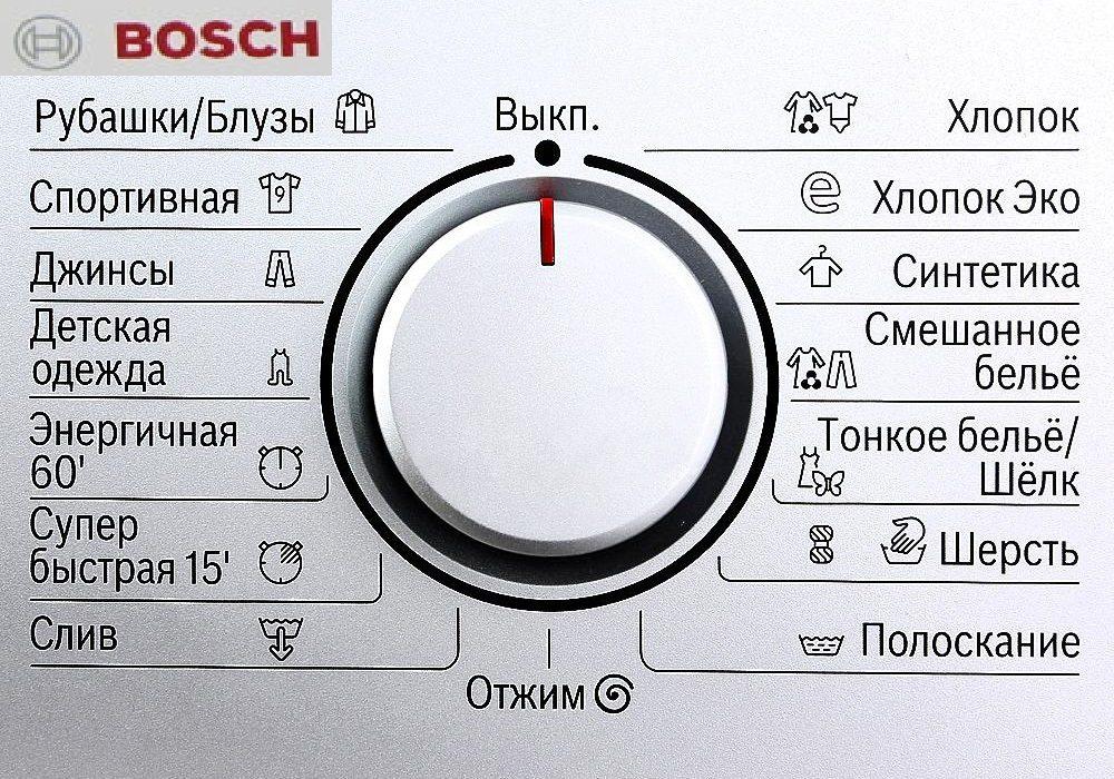 Обозначения на пералнята Bosch