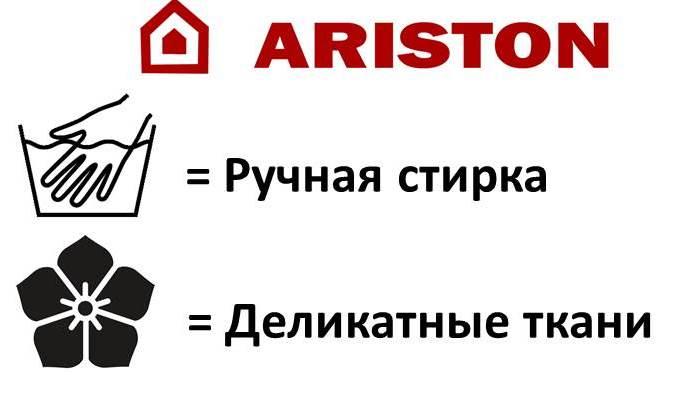 Аристон икони