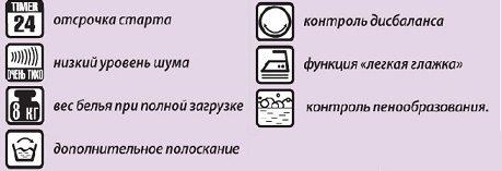 допълнителни икони