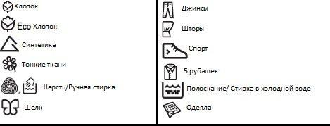 програми за измиване на икони